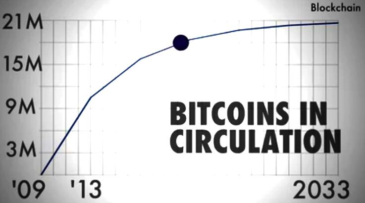 Bitcoin lemediascope.fr