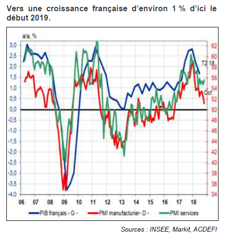 Croissance4